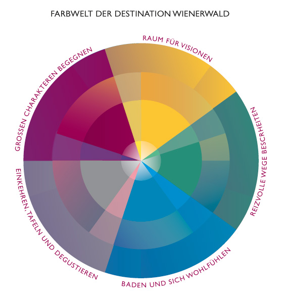 wienerwald_farbwelt_color-scheme_1_by-_alexander-ach-schuh_2008